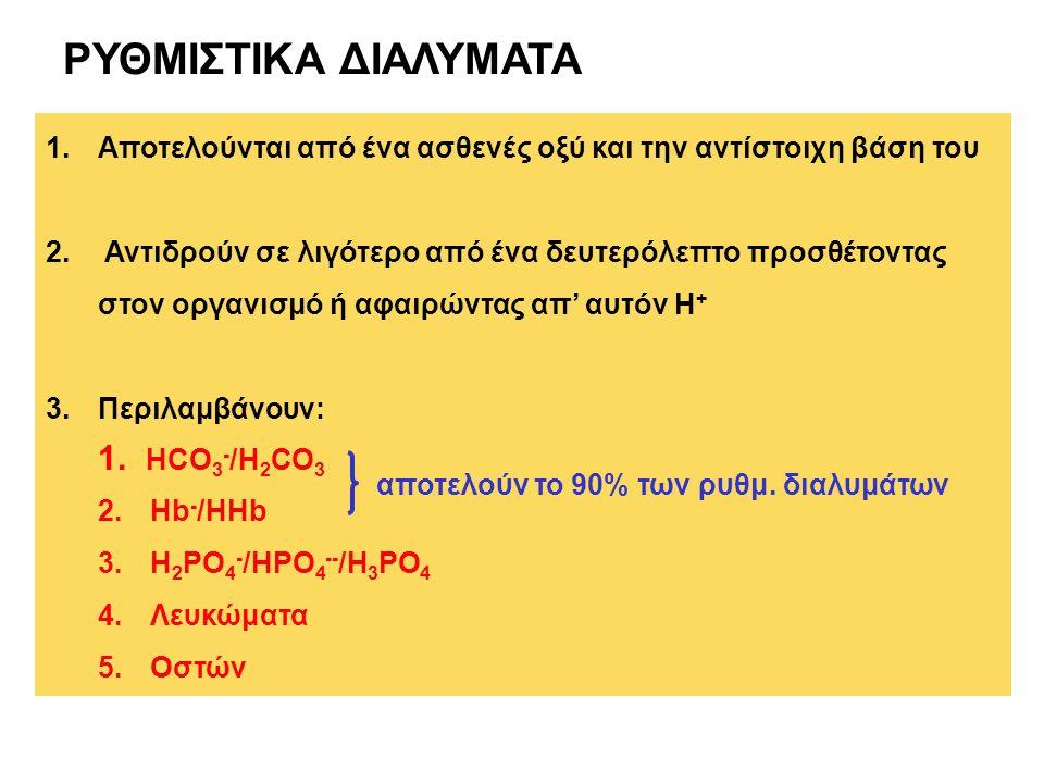 ΡΥΘΜΙΣΤΙΚΑ ΔΙΑΛΥΜΑΤΑ 1.Αποτελούνται από ένα ασθενές οξύ και την αντίστοιχη βάση του 2. Αντιδρούν σε λιγότερο από ένα δευτερόλεπτο προσθέτοντας στον ορ
