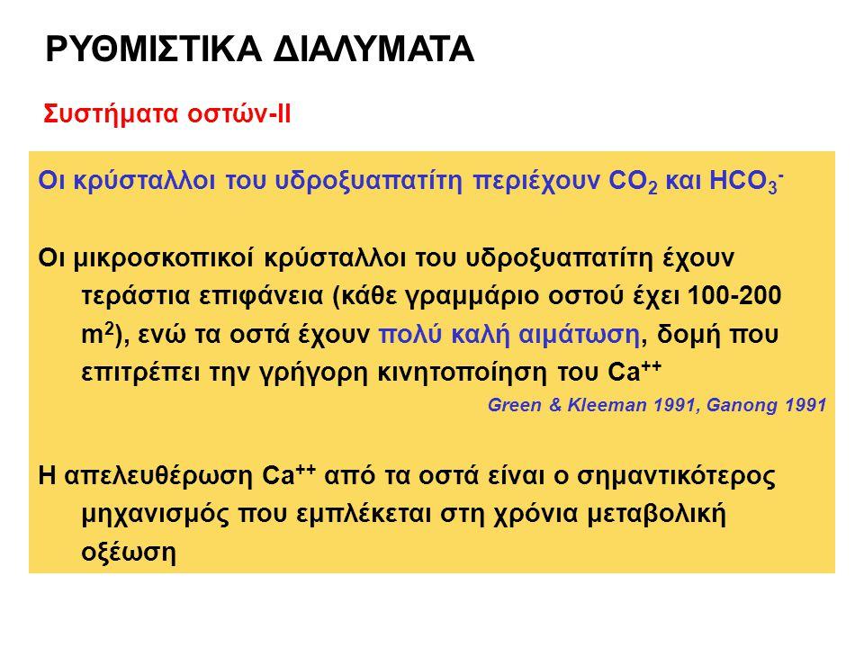 ΡΥΘΜΙΣΤΙΚΑ ΔΙΑΛΥΜΑΤΑ Συστήματα οστών-ΙΙ Οι κρύσταλλοι του υδροξυαπατίτη περιέχουν CO 2 και HCO 3 - Οι μικροσκοπικοί κρύσταλλοι του υδροξυαπατίτη έχουν