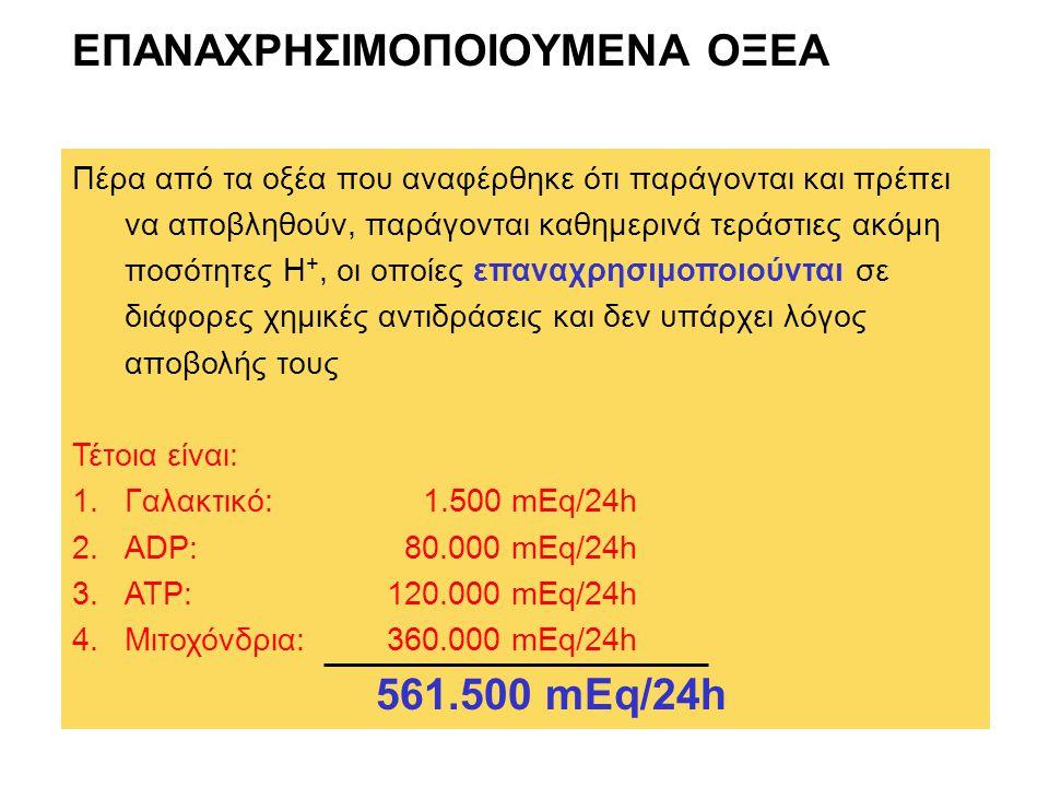 ΠΤΗΤΙΚΑ Η μέγιστη πηγή Η + είναι το CO 2 (CO 2 +H 2 O  H 2 CO 3  H + + HCO 3 - ) και προέρχεται από την πλήρη οξείδωση υδατανθράκων και λιπών ΜΗ ΠΤΗΤΙΚΑ Παράγονται κατά τις ατελείς και μη χημικές αντιδράσεις του οργανισμού: -Καταβολισμός λευκωμάτων (αμινοξέα που περιέχουν θείο-H 2 SO 4 ) -Καταβολισμός φωσφολιπιδίων (παράγει H 3 PO 4 ) -Αναερόβιος μεταβολισμός υδατανθράκων (γαλακτικό οξύ) -β-οξείδωση λιπών (κετονικά σώματα) Τόσο τα πτητικά, όσο και τα μη πτητικά οξέα παράγονται ενδοκυττάρια