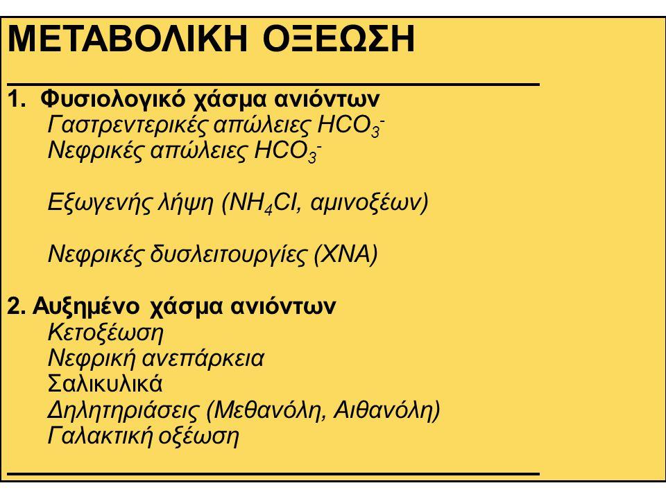 ΜΕΤΑΒΟΛΙΚΗ ΟΞΕΩΣΗ 1.Φυσιολογικό χάσμα ανιόντων Γαστρεντερικές απώλειες HCO 3 - Νεφρικές απώλειες HCO 3 - Εξωγενής λήψη (NH 4 CI, αμινοξέων) Νεφρικές δ