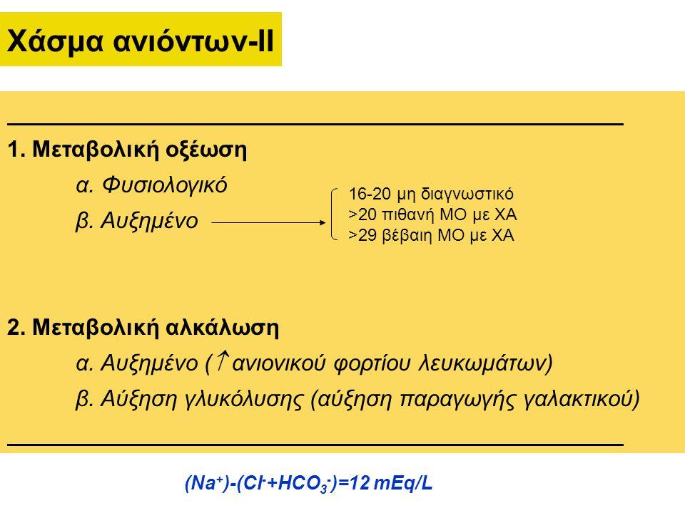 1. Μεταβολική οξέωση α. Φυσιολογικό β. Αυξημένο 2. Μεταβολική αλκάλωση α. Αυξημένο (  ανιονικού φορτίου λευκωμάτων) β. Αύξηση γλυκόλυσης (αύξηση παρα