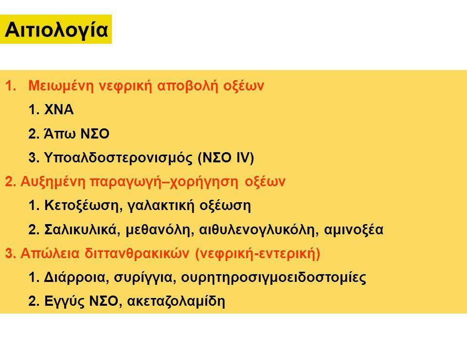Αιτιολογία 1.Μειωμένη νεφρική αποβολή οξέων 1. ΧΝΑ 2. Άπω ΝΣΟ 3. Υποαλδοστερονισμός (ΝΣΟ IV) 2. Αυξημένη παραγωγή–χορήγηση οξέων 1. Κετοξέωση, γαλακτι
