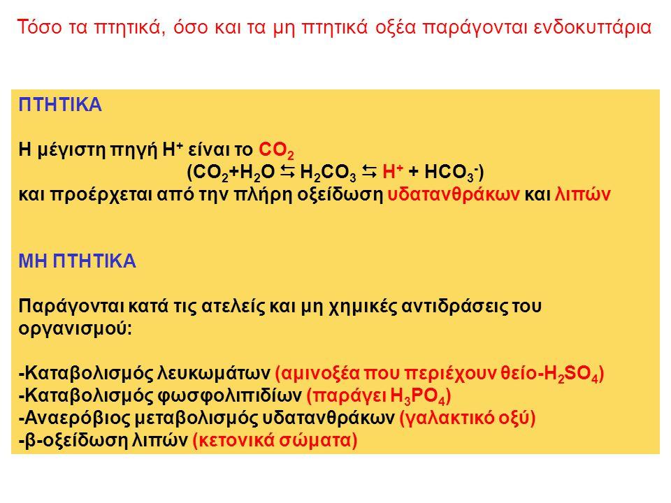 ΠΟΣΟΤΗTΕΣ ΠΑΡΑΓΟΜΕΝΩΝ ΟΞΕΩΝ CO 2 : Επειδή από την πλήρη οξείδωση των υδατανθράκων και των λιπών παράγονται ίσες ποσότητες CO 2 και Η 2 Ο και επειδή παράγονται καθημερινά 400 ml (gr) Η 2 Ο (400:18=22,4 Eq/24h) είναι προφανές ότι παράγονται καθημερινά και 22,4 Eq (22400 mEq)/24h CO 2 Μη πτητικά οξέα: Παράγονται καθημερινά 1-1,5 mEq H + /KgΒΣ/24h και αποβάλλονται δια των νεφρών (εκτός από τα γαλακτικά τα οποία κυρίως μεταβολίζονται και δεν αποβάλλονται) Πτητικά (CO 2 ) 22,4 Eq (22400 mEq/24h) Μη πτητικά οξέα 1-1,5 mEq H + /KgΒΣ/24h Παραγωγή οξέων Μεταβολισμός