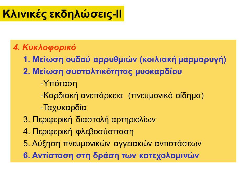 4. Κυκλοφορικό 1. Μείωση ουδού αρρυθμιών (κοιλιακή μαρμαρυγή) 2. Μείωση συσταλτικότητας μυοκαρδίου -Υπόταση -Καρδιακή ανεπάρκεια (πνευμονικό οίδημα) -