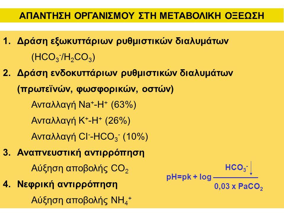 ΑΠΑΝΤΗΣΗ ΟΡΓΑΝΙΣΜΟΥ ΣΤΗ ΜΕΤΑΒΟΛΙΚΗ ΟΞΕΩΣΗ 1.Δράση εξωκυττάριων ρυθμιστικών διαλυμάτων (HCO 3 - /H 2 CO 3 ) 2.Δράση ενδοκυττάριων ρυθμιστικών διαλυμάτω
