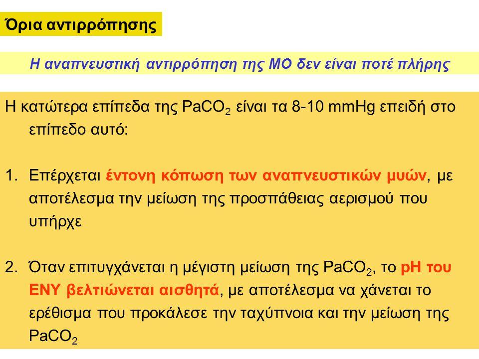 Όρια αντιρρόπησης Η κατώτερα επίπεδα της PaCO 2 είναι τα 8-10 mmHg επειδή στο επίπεδο αυτό: 1.Επέρχεται έντονη κόπωση των αναπνευστικών μυών, με αποτέ