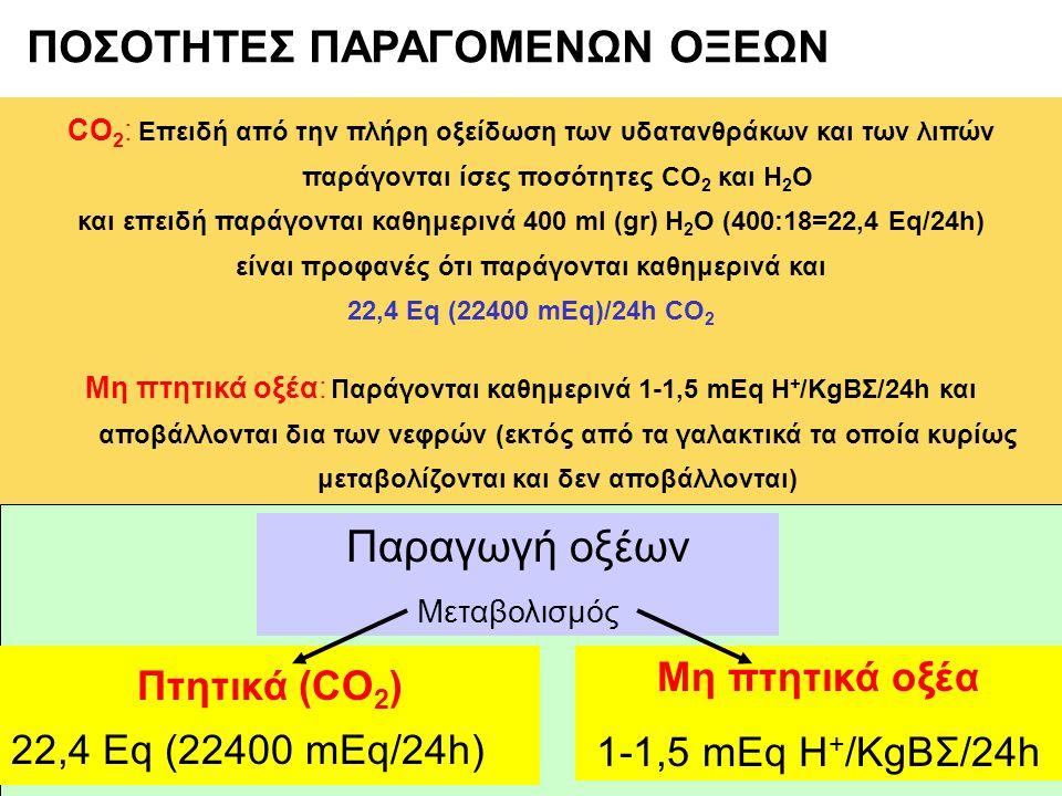 ΑΝΑΠΝΕΥΣΤΙΚΗ ΟΞΕΩΣΗ ( αντιρρόπηση-ΙΙ ) Σε αναπνευστική οξέωση οι νεφροί αντιρροπούν με μεταβολική αλκάλωση (κατακρατούν HCO 3 - ), οπότε μία γρήγορη επαναφορά της PaCO 2 στα φυσιολογικά επίπεδα οδηγεί σε μεταβολική αλκάλωση HCO 3 - pH=pk+log 0,03xPaCO 2