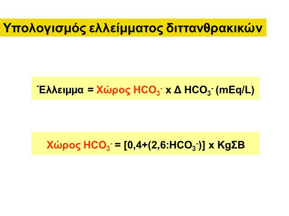 Υπολογισμός ελλείμματος διττανθρακικών Έλλειμμα = Χώρος HCO 3 - x Δ HCO 3 - (mEq/L) Χώρος HCO 3 - = [0,4+(2,6:HCO 3 - )] x KgΣΒ