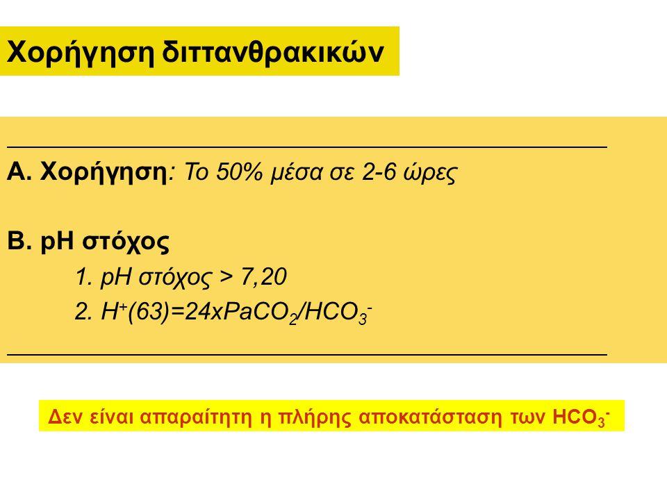 Α. Χορήγηση: Το 50% μέσα σε 2-6 ώρες Β. pH στόχος 1. pH στόχος > 7,20 2. H + (63)=24xPaCO 2 /HCO 3 - Χορήγηση διττανθρακικών Δεν είναι απαραίτητη η πλ