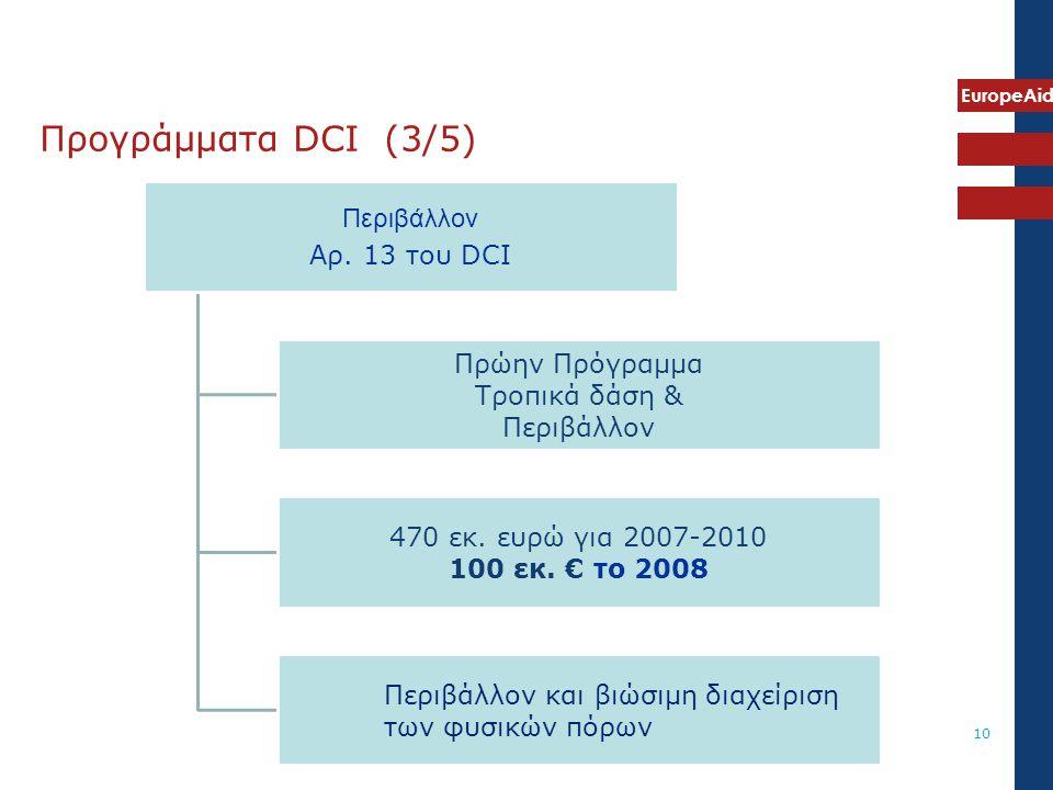 EuropeAid 10 Περιβάλλον Αρ. 13 του DCI Πρώην Πρόγραμμα Τροπικά δάση & Περιβάλλον 470 εκ. ευρώ για 2007-2010 100 εκ. € το 2008 Περιβάλλον και βιώσιμη δ