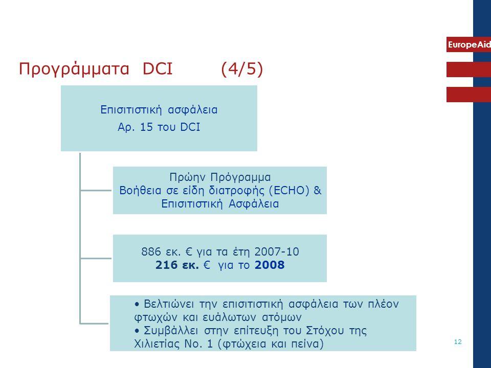 EuropeAid 12 Επισιτιστική ασφάλεια Αρ. 15 του DCI Πρώην Πρόγραμμα Βοήθεια σε είδη διατροφής (ECHO) & Επισιτιστική Ασφάλεια 886 εκ. € για τα έτη 2007-1
