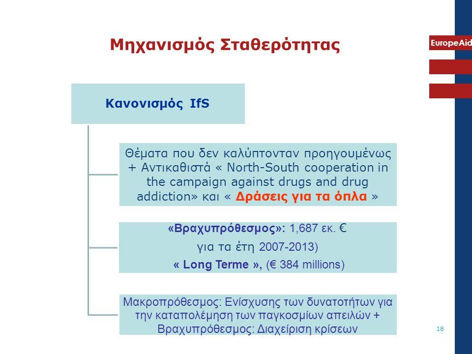 EuropeAid 18 Μηχανισμός Σταθερότητας Κανονισμός IfS Θέματα που δεν καλύπτονταν προηγουμένως + Αντικαθιστά « North-South cooperation in the campaign ag