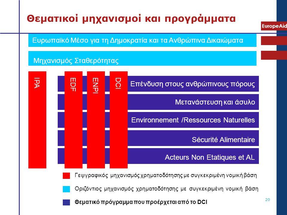 EuropeAid 20 Θεματικοί μηχανισμοί και προγράμματα Μηχανισμός Σταθερότητας Γεψγραφικός μηχανισμός χρηματοδότησης με συγκεκριμένη νομική βάση Οριζόντιος