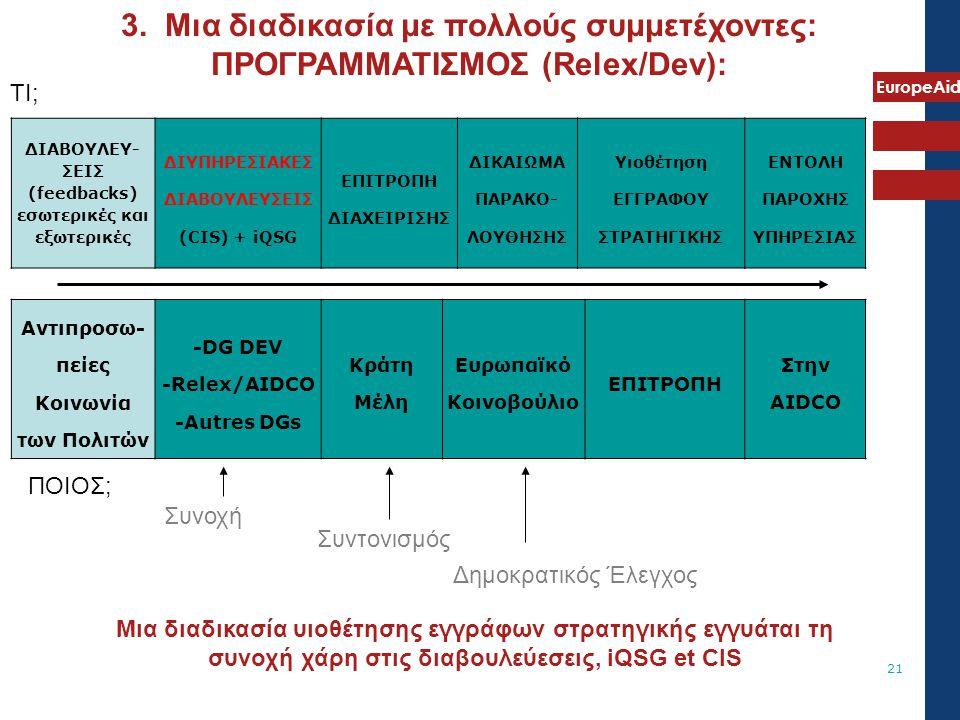 EuropeAid 21 ΔΙΑΒΟΥΛΕΥ- ΣΕΙΣ (feedbacks) εσωτερικές και εξωτερικές ΔΙΥΠΗΡΕΣΙΑΚΕΣ ΔΙΑΒΟΥΛΕΥΣΕΙΣ (CIS) + iQSG ΕΠΙΤΡΟΠΗ ΔΙΑΧΕΙΡΙΣΗΣ ΔΙΚΑΙΩΜΑ ΠΑΡΑΚΟ- ΛΟΥΘ