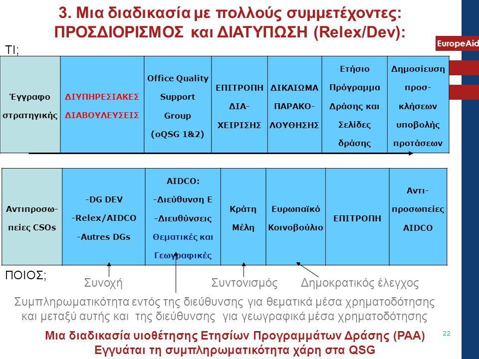 EuropeAid 22 Έγγραφο στρατηγικής ΔΙΥΠΗΡΕΣΙΑΚΕΣ ΔΙΑΒΟΥΛΕΥΣΕΙΣ Office Quality Support Group (oQSG 1&2) ΕΠΙΤΡΟΠΗ ΔΙΑ- ΧΕΙΡΙΣΗΣ ΔΙΚΑΙΩΜΑ ΠΑΡΑΚΟ- ΛΟΥΘΗΣΗΣ