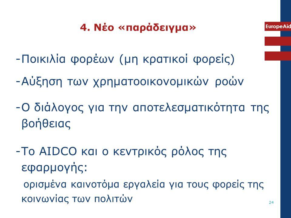 EuropeAid 24 4. Νέο «παράδειγμα» -Ποικιλία φορέων (μη κρατικοί φορείς) -Αύξηση των χρηματοοικονομικών ροών -Ο διάλογος για την αποτελεσματικότητα της