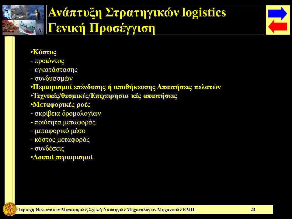 Ανάπτυξη Στρατηγικών logisticsΓενική Προσέγγιση Περιοχή Θαλασσιών Μεταφορών, Σχολή Ναυπηγών Μηχανολόγων Μηχανικών ΕΜΠ 24 • Κόστος - προϊόντος - εγκατάστασης - συνδυασμών • Περιορισμοί επένδυσης ή αποθήκευσης Απαιτήσεις πελατών • Τεχνικές/θεσμικές/Επιχειρησια κές απαιτήσεις • Μεταφορικές ροές - ακρίβεια δρομολογίων - ποιότητα μεταφοράς - μεταφορικό μέσο - κόστος μεταφοράς - συνδέσεις • Λοιποί περιορισμοί