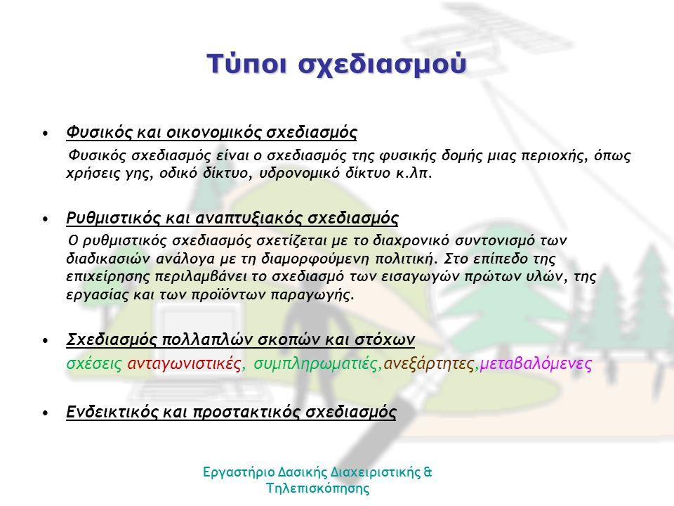 Εργαστήριο Δασικής Διαχειριστικής & Τηλεπισκόπησης Τύποι σχεδιασμού •Φυσικός και οικονομικός σχεδιασμός Φυσικός σχεδιασμός είναι ο σχεδιασμός της φυσι