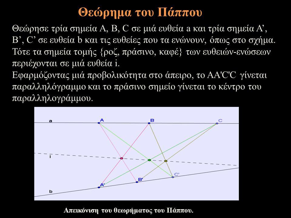 Θεώρησε τρία σημεία A, B, C σε μιά ευθεία a και τρία σημεία A', B', C' σε ευθεία b και τις ευθείες που τα ενώνουν, όπως στο σχήμα. Τότε τα σημεία τομή