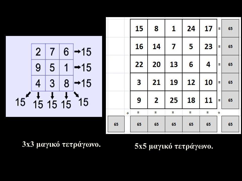 3x3 μαγικό τετράγωνο. 5x5 μαγικό τετράγωνο.