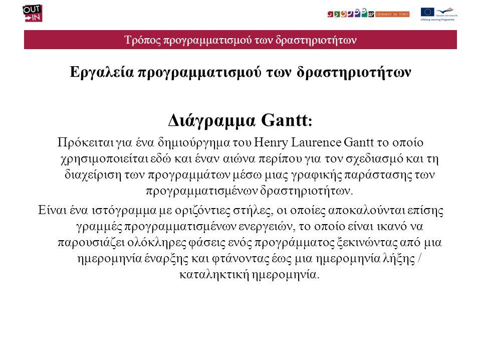 Τρόπος προγραμματισμού των δραστηριοτήτων Σύμφωνα με τη βιβλιογραφία, προσδιορίζονται τέσσερις κύριες φάσεις για τον ορισμό ενός διαγράμματος Gantt:  Προσδιορισμός όλων των δραστηριοτήτων που θα πραγματοποιηθούν για την επίτευξη των στόχων του προγράμματος  Καθορισμός της όλης διάρκειας του προγράμματος  Καθορισμός της διάρκειας κάθε δραστηριότητας και της αντίστοιχης γραφικής παράστασής της  Έλεγχος (πραγματοποιείται κατά τη διάρκεια του εκτελεστικού σχεδιασμού) του πραγματικού χρόνου που θα πρέπει να δαπανηθεί για κάθε δραστηριότητα.