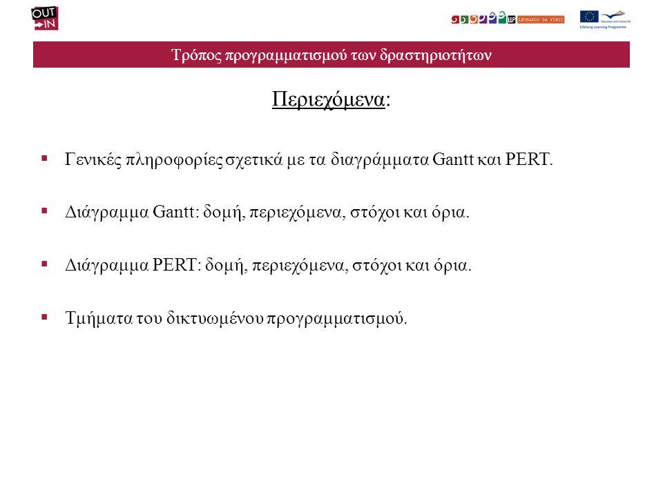 Τρόπος προγραμματισμού των δραστηριοτήτων Περιεχόμενα:  Γενικές πληροφορίες σχετικά με τα διαγράμματα Gantt και PERT.  Διάγραμμα Gantt: δομή, περιεχ