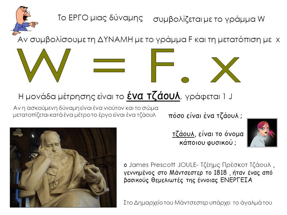 Η μονάδα μέτρησης είναι το ένα τζάουλ, γράφεται 1 J Το ΕΡΓΟ μιας δύναμης συμβολίζεται με το γράμμα W Αν συμβολίσουμε τη ΔΥΝΑΜΗ με το γράμμα F και τη μ