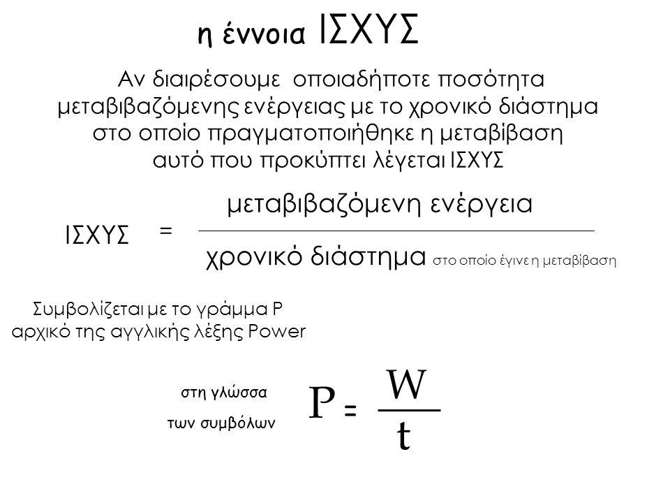 η έννοια ΙΣΧΥΣ Ρ ΙΣΧΥΣ μεταβιβαζόμενη ενέργεια χρονικό διάστημα στο οποίο έγινε η μεταβίβαση = = W t στη γλώσσα των συμβόλων Αν διαιρέσουμε οποιαδήποτ