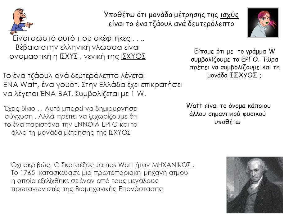 Υποθέτω ότι μονάδα μέτρησης της ισχύς είναι το ένα τζάουλ ανά δευτερόλεπτο Είναι σωστό αυτό που σκέφτηκες.... Βέβαια στην ελληνική γλώσσα είναι ονομασ