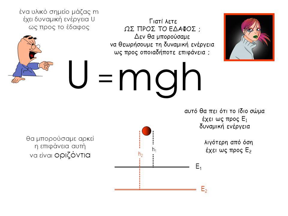 ένα υλικό σημείο μάζας m έχει δυναμική ενέργεια U ως προς το έδαφος U = m hg Γιατί λετε ΩΣ ΠΡΟΣ ΤΟ ΕΔΑΦΟΣ ; Δεν θα μπορούσαμε να θεωρήσουμε τη δυναμικ