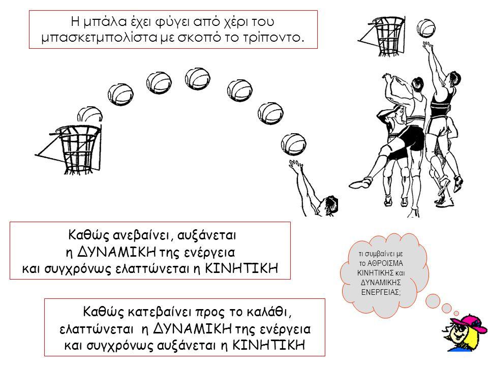 Η μπάλα έχει φύγει από χέρι του μπασκετμπολίστα με σκοπό το τρίποντο. Καθώς ανεβαίνει, αυξάνεται η ΔΥΝΑΜΙΚΗ της ενέργεια και συγχρόνως ελαττώνεται η Κ