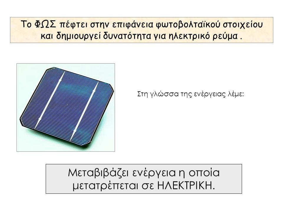 Το ΦΩΣ πέφτει στην επιφάνεια φωτοβολταϊκού στοιχείου και δημιουργεί δυνατότητα για ηλεκτρικό ρεύμα. Μεταβιβάζει ενέργεια η οποία μετατρέπεται σε ΗΛΕΚΤ