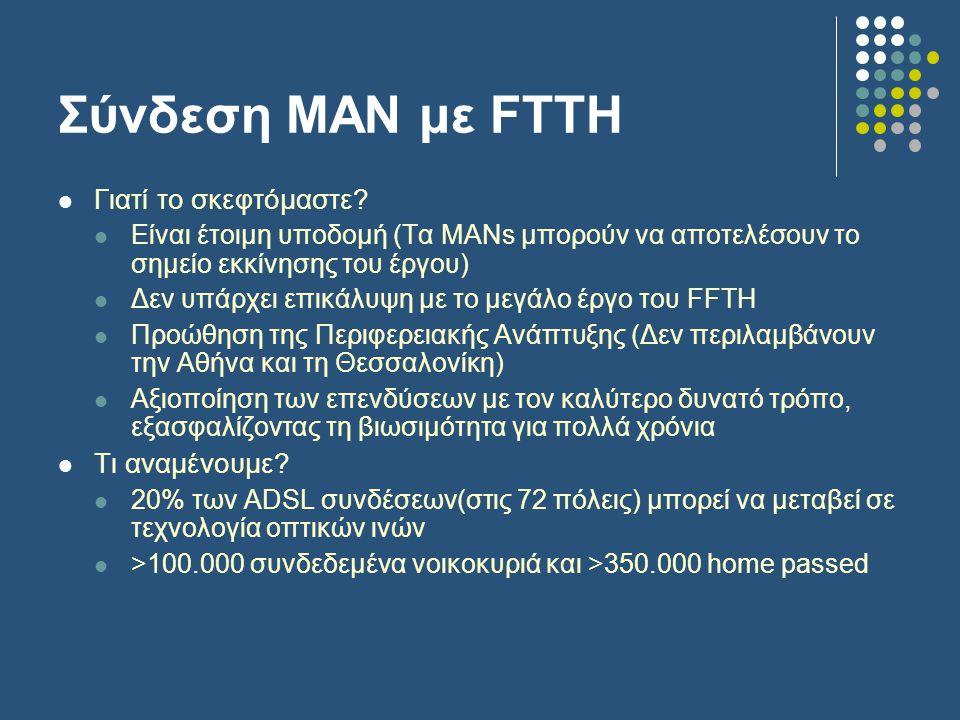 Σύνδεση MAN με FTTH  Γιατί το σκεφτόμαστε.