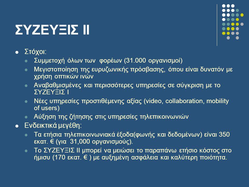 ΣΥΖΕΥΞΙΣ II  Στόχοι:  Συμμετοχή όλων των φορέων (31.000 οργανισμοί)  Μεγιστοποίηση της ευρυζωνικής πρόσβασης, όπου είναι δυνατόν με χρήση οπτικών ινών  Αναβαθμισμένες και περισσότερες υπηρεσίες σε σύγκριση με το ΣΥΖΕΥΞΙΣ Ι  Νέες υπηρεσίες προστιθέμενης αξίας (video, collaboration, mobility of users)  Αύξηση της ζήτησης στις υπηρεσίες τηλεπικοινωνιών  Ενδεικτικά μεγέθη:  Τα ετήσια τηλεπικοινωνιακά έξοδα(φωνής και δεδομένων) είναι 350 εκατ.