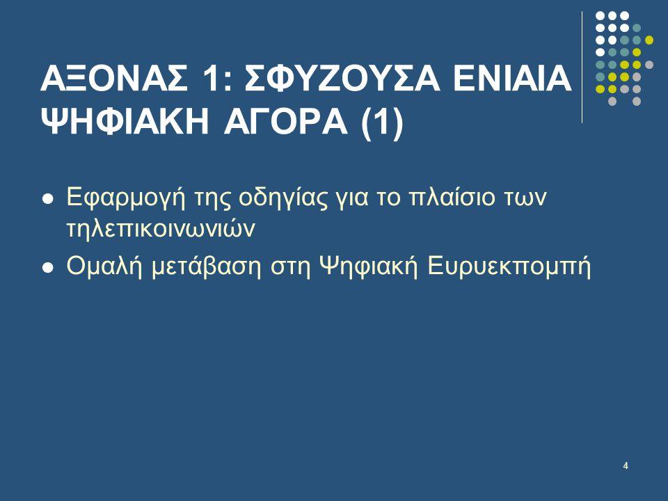 4 ΑΞΟΝΑΣ 1: ΣΦΥΖΟΥΣΑ ΕΝΙΑΙΑ ΨΗΦΙΑΚΗ ΑΓΟΡΑ (1)  Εφαρμογή της οδηγίας για το πλαίσιο των τηλεπικοινωνιών  Ομαλή μετάβαση στη Ψηφιακή Ευρυεκπομπή