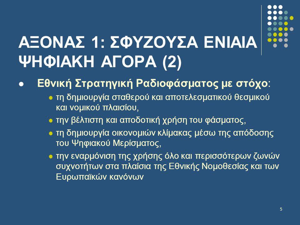 5 ΑΞΟΝΑΣ 1: ΣΦΥΖΟΥΣΑ ΕΝΙΑΙΑ ΨΗΦΙΑΚΗ ΑΓΟΡΑ (2)  Εθνική Στρατηγική Ραδιοφάσματος με στόχο:  τη δημιουργία σταθερού και αποτελεσματικού θεσμικού και νομικού πλαισίου,  την βέλτιστη και αποδοτική χρήση του φάσματος,  τη δημιουργία οικονομιών κλίμακας μέσω της απόδοσης του Ψηφιακού Μερίσματος,  την εναρμόνιση της χρήσης όλο και περισσότερων ζωνών συχνοτήτων στα πλαίσια της Εθνικής Νομοθεσίας και των Ευρωπαϊκών κανόνων