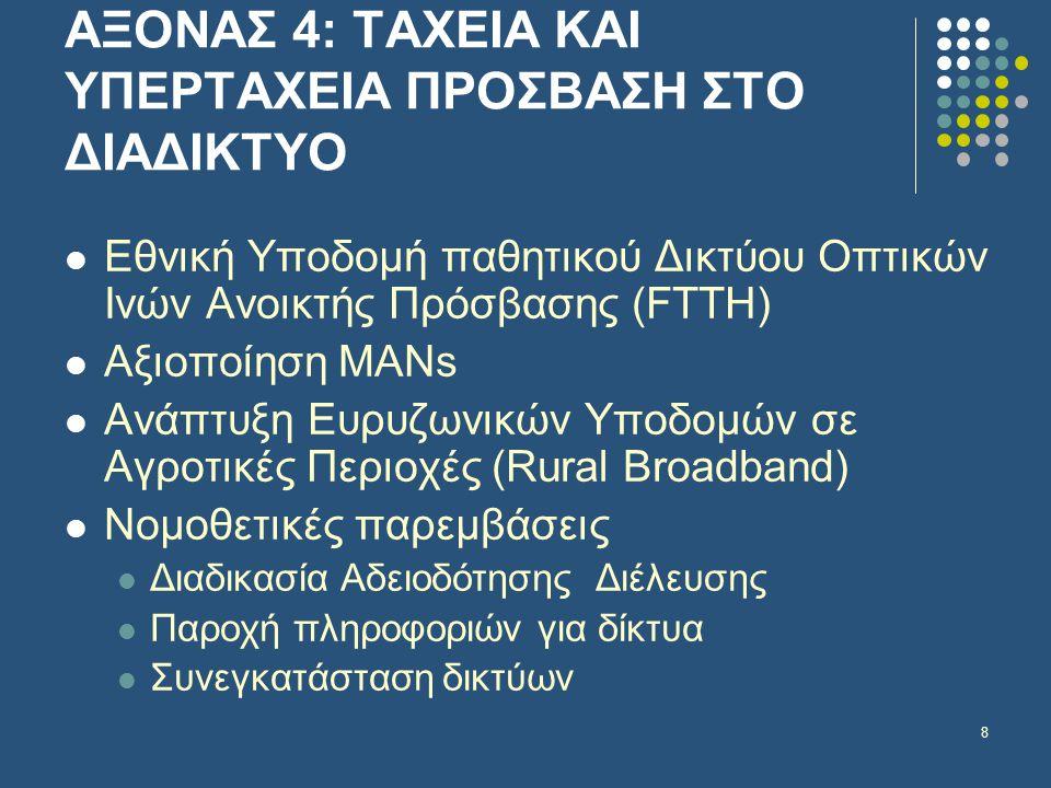 8 ΑΞΟΝΑΣ 4: ΤΑΧΕΙΑ ΚΑΙ ΥΠΕΡΤΑΧΕΙΑ ΠΡΟΣΒΑΣΗ ΣΤΟ ΔΙΑΔΙΚΤΥΟ  Εθνική Υποδομή παθητικού Δικτύου Οπτικών Ινών Ανοικτής Πρόσβασης (FTTH)  Αξιοποίηση ΜΑΝs  Ανάπτυξη Ευρυζωνικών Υποδομών σε Αγροτικές Περιοχές (Rural Broadband)  Νομοθετικές παρεμβάσεις  Διαδικασία Αδειοδότησης Διέλευσης  Παροχή πληροφοριών για δίκτυα  Συνεγκατάσταση δικτύων