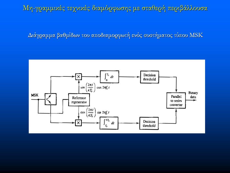 Μη-γραμμικές τεχνικές διαμόρφωσης με σταθερή περιβάλλουσα Διάγραμμα βαθμίδων του αποδιαμορφωτή ενός συστήματος τύπου MSK Διάγραμμα βαθμίδων του αποδια