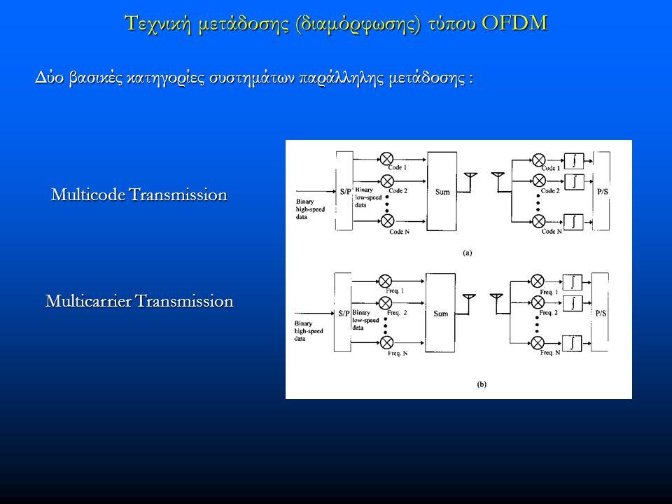 Τεχνική μετάδοσης (διαμόρφωσης) τύπου OFDM Δύο βασικές κατηγορίες συστημάτων παράλληλης μετάδοσης : Multicarrier Transmission Multicarrier Transmission Multicode Transmission Multicode Transmission