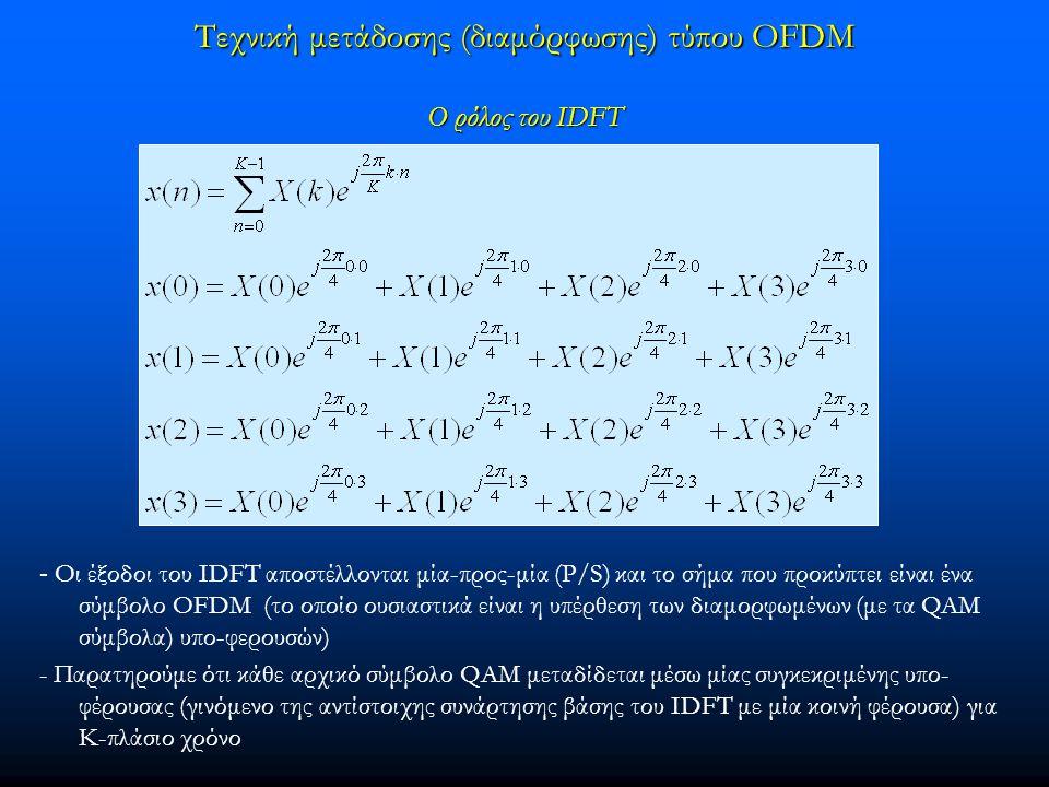 Τεχνική μετάδοσης (διαμόρφωσης) τύπου OFDM Ο ρόλος του IDFT - Οι έξοδοι του IDFT αποστέλλονται μία-προς-μία (P/S) και το σήμα που προκύπτει είναι ένα σύμβολο OFDM (το οποίο ουσιαστικά είναι η υπέρθεση των διαμορφωμένων (με τα QAM σύμβολα) υπο-φερουσών) - Παρατηρούμε ότι κάθε αρχικό σύμβολο QΑΜ μεταδίδεται μέσω μίας συγκεκριμένης υπο- φέρουσας (γινόμενο της αντίστοιχης συνάρτησης βάσης του IDFT με μία κοινή φέρουσα) για Κ-πλάσιο χρόνο