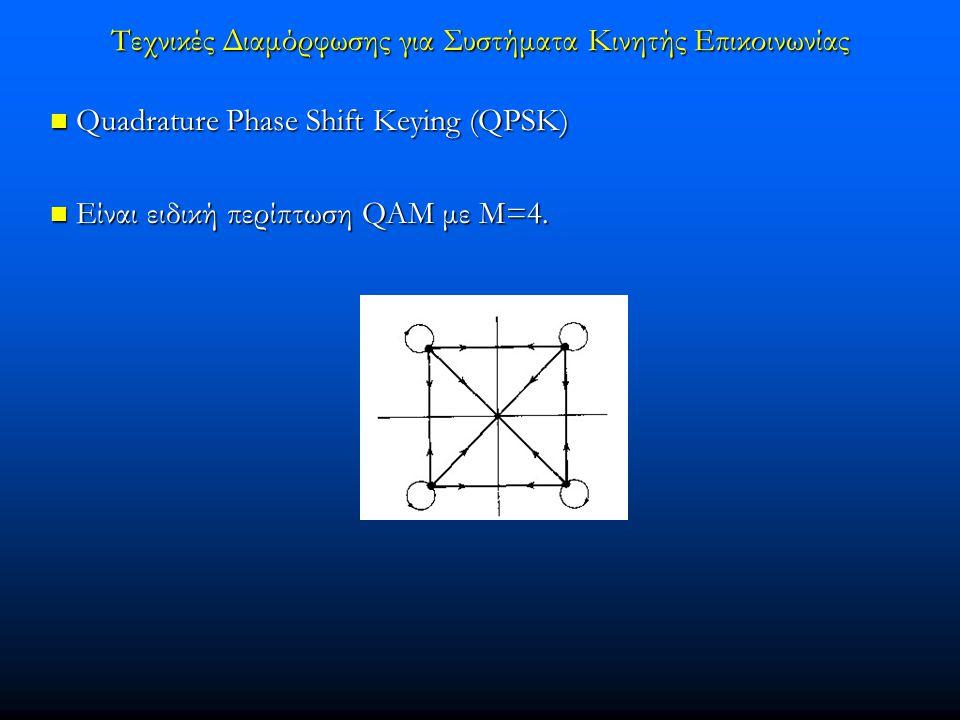 Τεχνικές Διαμόρφωσης για Συστήματα Κινητής Επικοινωνίας Διάγραμμα βαθμίδων του πομπού ενός συστήματος QPSK Διάγραμμα βαθμίδων του πομπού ενός συστήματος QPSK Split to odd and even