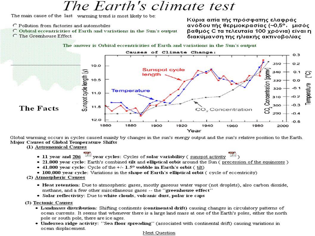 ΑΝΑΣΚΟΠΗΣΗ Το κλίμα τής Γης αλλάζει συνεχώς, κυρίως λόγω αυξομείωσης της ηλιακής ακτινοβολίας.