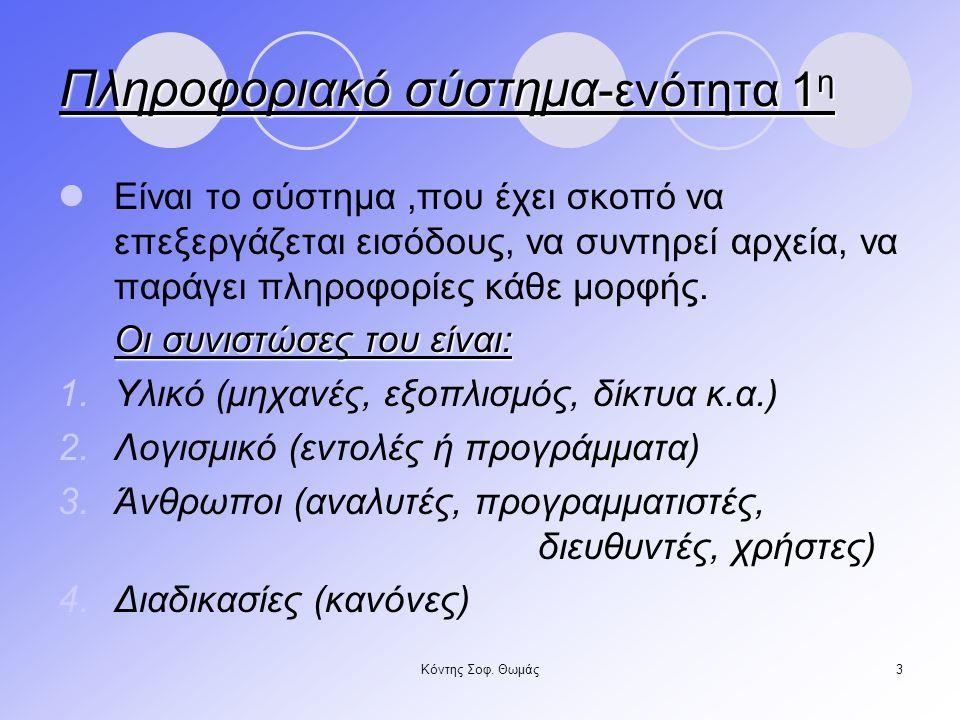 Κόντης Σοφ.
