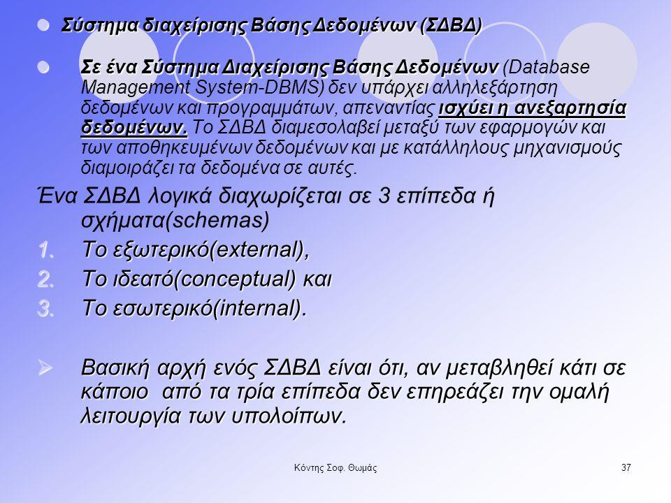 Κόντης Σοφ.Θωμάς37  Σε ένα Σύστημα Διαχείρισης Βάσης Δεδομένων ισχύει η ανεξαρτησία δεδομένων.