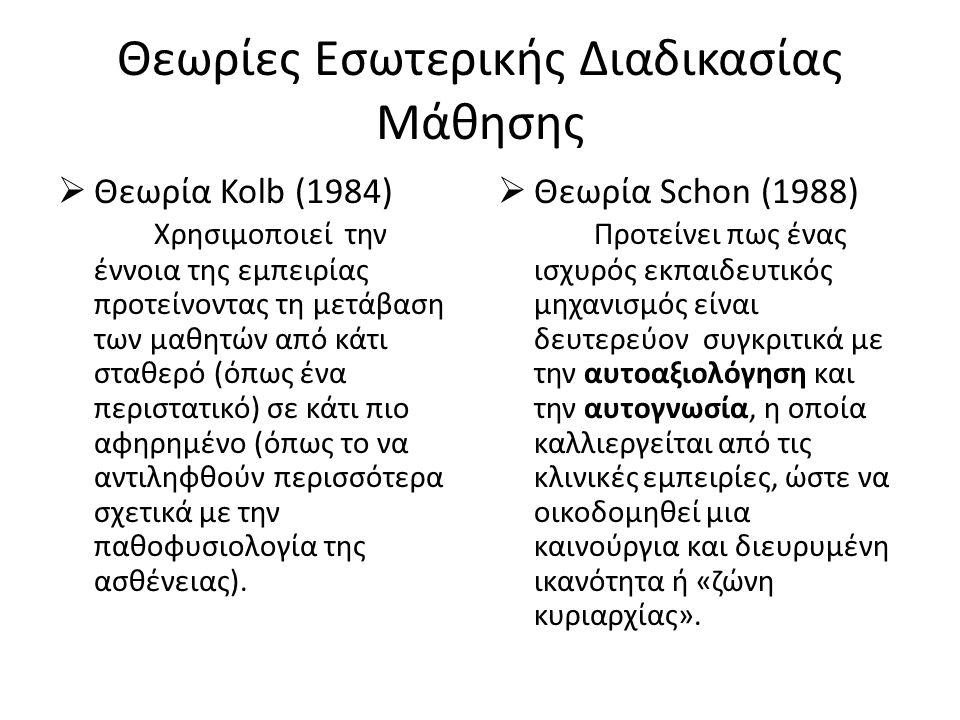 Θεωρίες Εσωτερικής Διαδικασίας Μάθησης  Θεωρία Kolb (1984) Χρησιμοποιεί την έννοια της εμπειρίας προτείνοντας τη μετάβαση των μαθητών από κάτι σταθερ