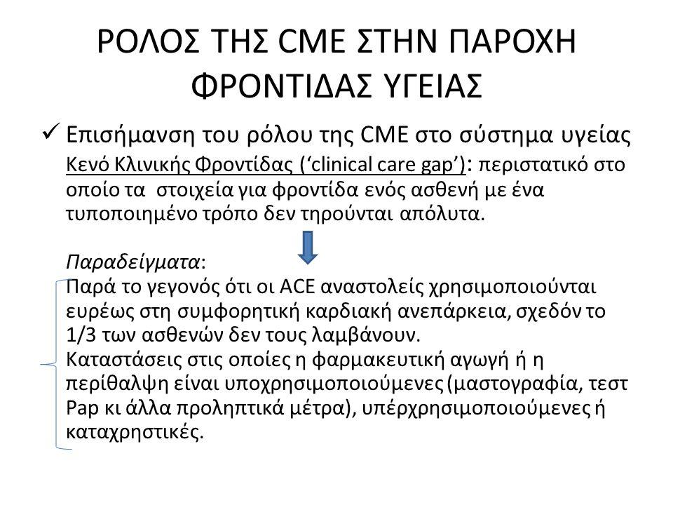 ΡΟΛΟΣ ΤΗΣ CME ΣΤΗΝ ΠΑΡΟΧΗ ΦΡΟΝΤΙΔΑΣ ΥΓΕΙΑΣ  Επισήμανση του ρόλου της CME στο σύστημα υγείας Κενό Κλινικής Φροντίδας ('clinical care gap') : περιστατι
