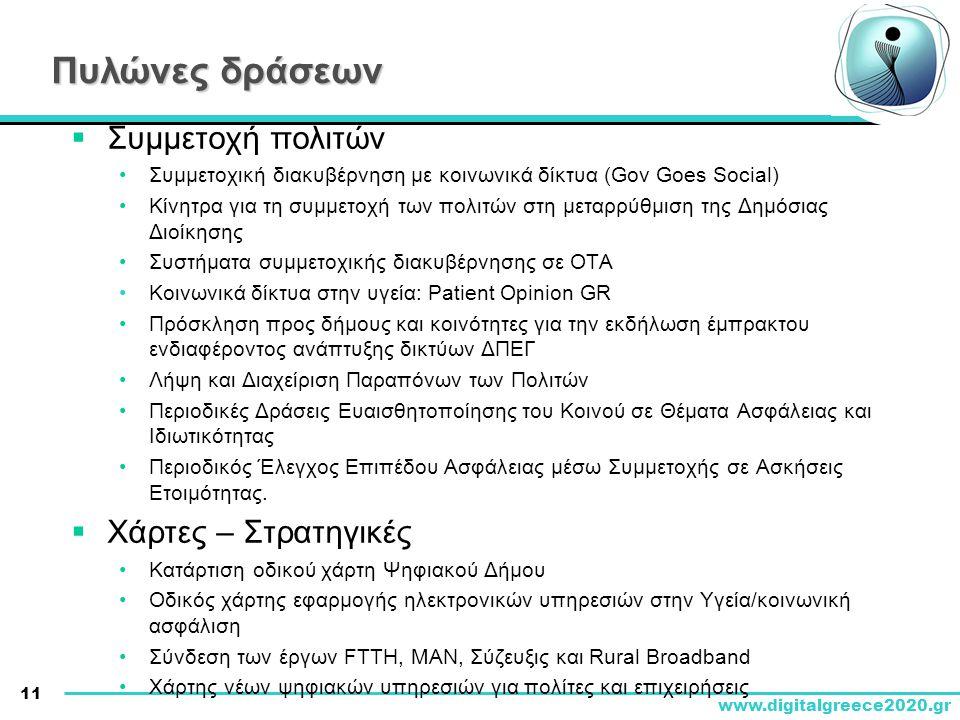 11 www.digitalgreece2020.gr Πυλώνες δράσεων  Συμμετοχή πολιτών •Συμμετοχική διακυβέρνηση με κοινωνικά δίκτυα (Gov Goes Social) •Κίνητρα για τη συμμετ