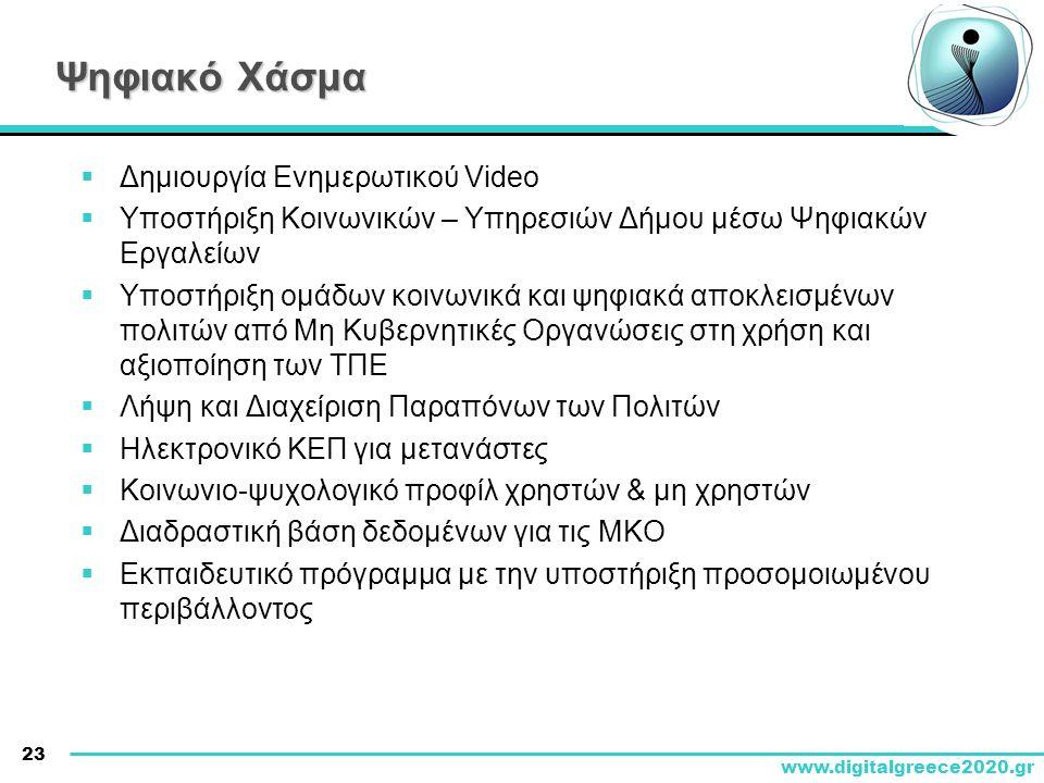 23 www.digitalgreece2020.gr Ψηφιακό Χάσμα  Δημιουργία Ενημερωτικού Video  Υποστήριξη Κοινωνικών – Υπηρεσιών Δήμου μέσω Ψηφιακών Εργαλείων  Υποστήρι