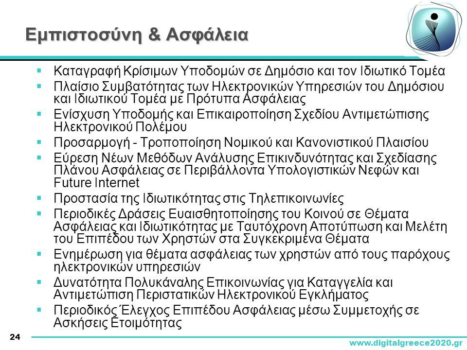 24 www.digitalgreece2020.gr Εμπιστοσύνη & Ασφάλεια  Καταγραφή Κρίσιμων Υποδομών σε Δημόσιο και τον Ιδιωτικό Τομέα  Πλαίσιο Συμβατότητας των Ηλεκτρον