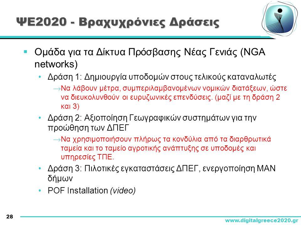 28 www.digitalgreece2020.gr ΨΕ2020 - Βραχυχρόνιες Δράσεις  Ομάδα για τα Δίκτυα Πρόσβασης Νέας Γενιάς (NGA networks) •Δράση 1: Δημιουργία υποδομών στο